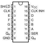 Arduinoで 74HC165 (Arduinoでデジタルインを増やす)